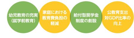 「教育立国」日本を目指します